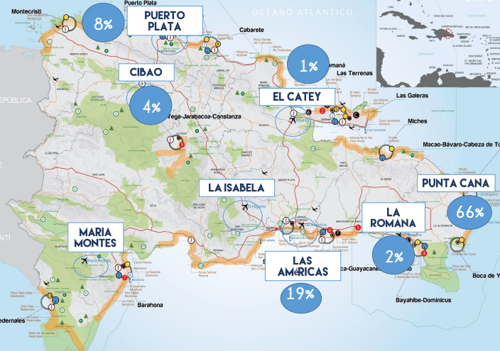 Gráficos: Procomer. A pesar del potencial y el desarrollo de infraestructura que tiene, la oferta se concentra en Punta Cana. (62% de las habitaciones y 67% de ingreso aéreo).