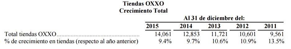 OXXO 1
