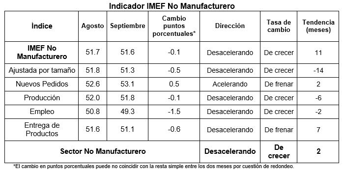 imef-2