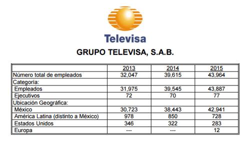 televisa-empleados