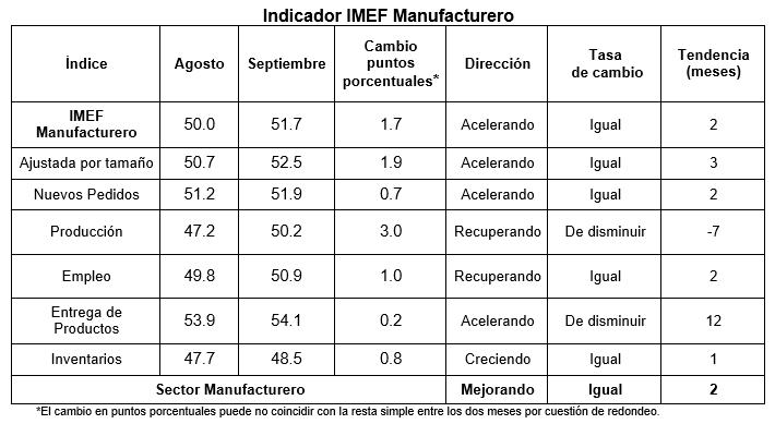 imef-1